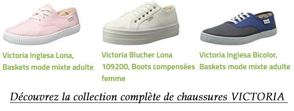 Chaussures victoria, notre sélection